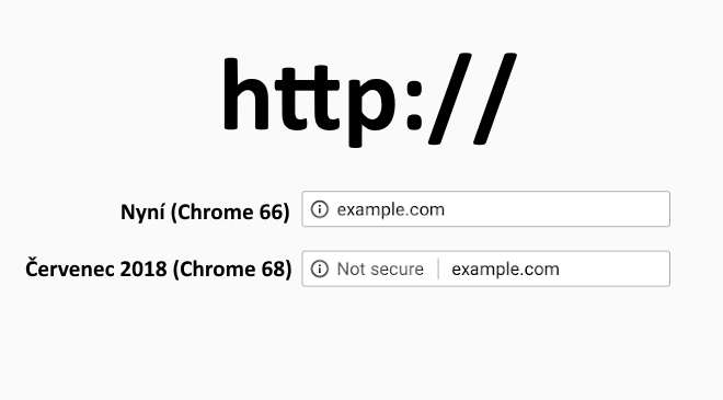 http in chrome