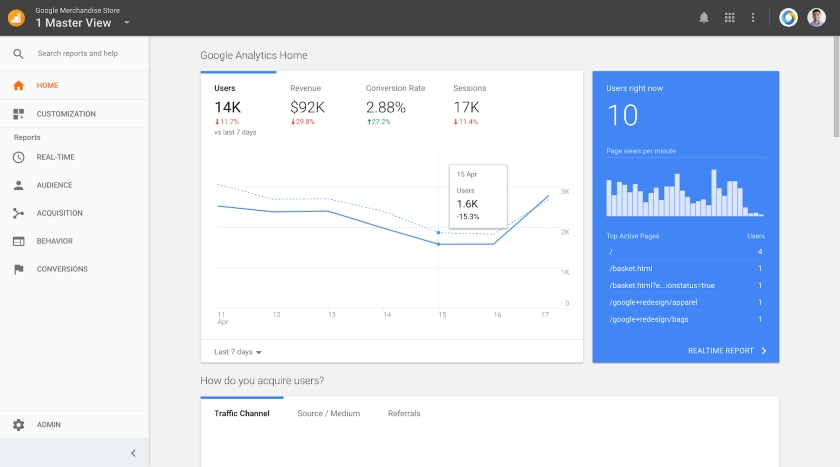 google analytics inside