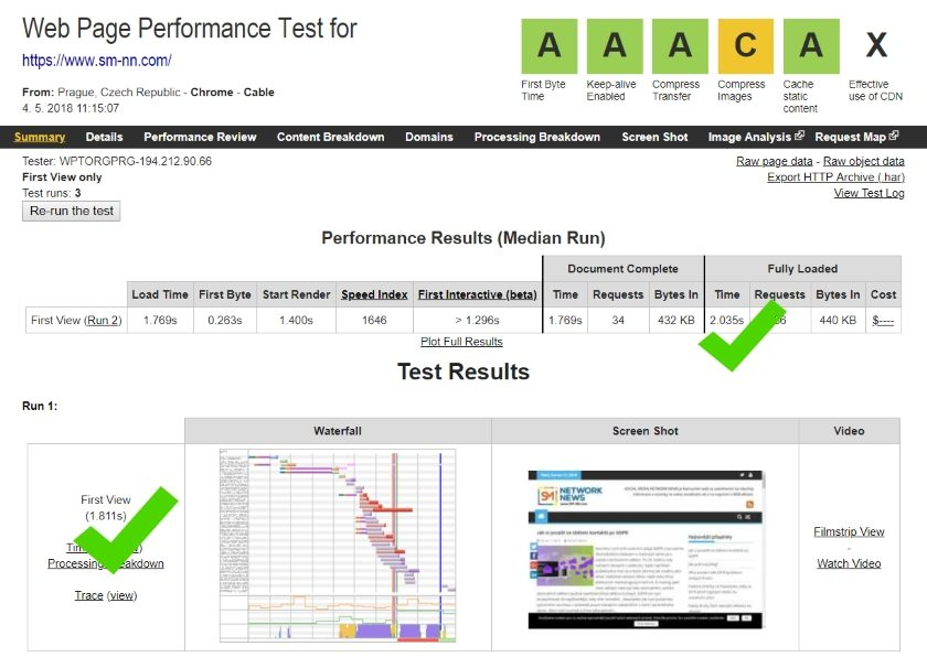 web page performance test