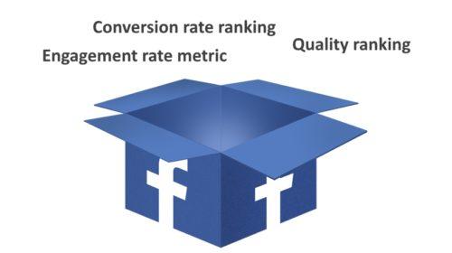 Facebook začal odstraňovat skóre relevance u reklam