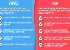 Spotřebitelské soutěže na Facebooku