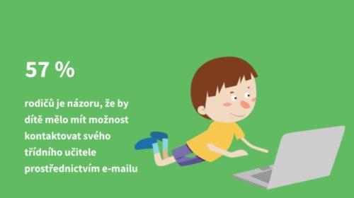 Přes 60 % českých rodičů podporuje digitalizaci vzdělávání