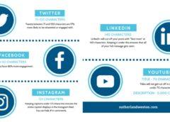 social media fb insta