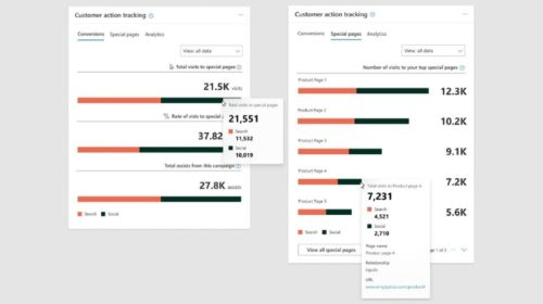 Digital Marketing Center je v otevřené beta verzi