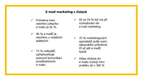 Trendy budoucnosti v e-mail marketingu – redesign i interaktivita